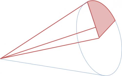 左手は肘を頂点とした円すいを描くように動く