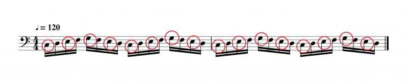 偶数番目の音を付点のリズムにすると弾けるようになる部分